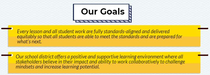 Our Goals: Every lesson and all student work are fully standards-aligned and delivered equitably so that all students are able to meet the standards and are prepared for what's next.  Our school district offers a positive and supportive learning environment where all stakeholders believe in their impact and ability to work collaboratively to challenge mindsets and increase learning potential.